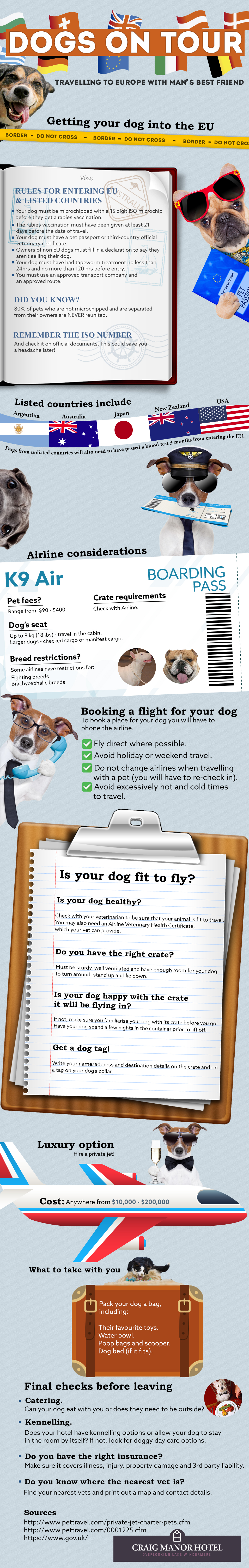 travelling with your dog in europe