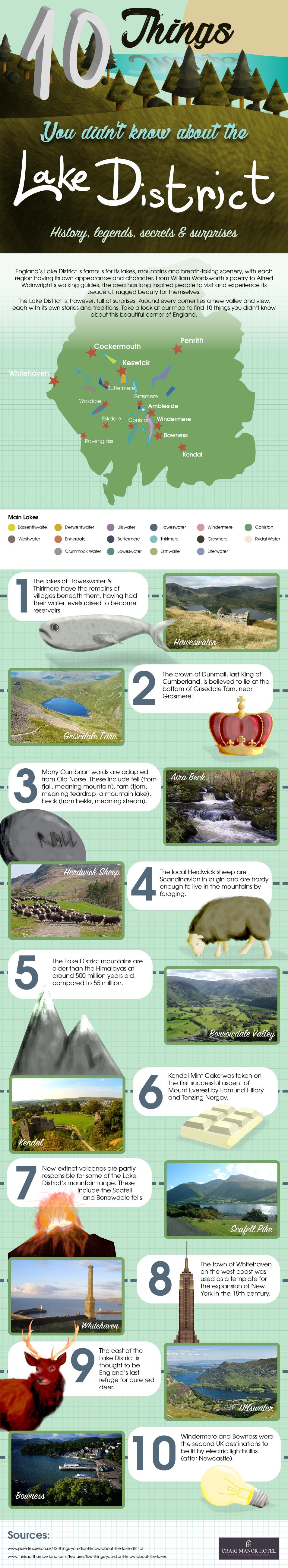 Lakes-Facts-V4