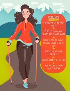 The Beginners Guide to Nordic Walking